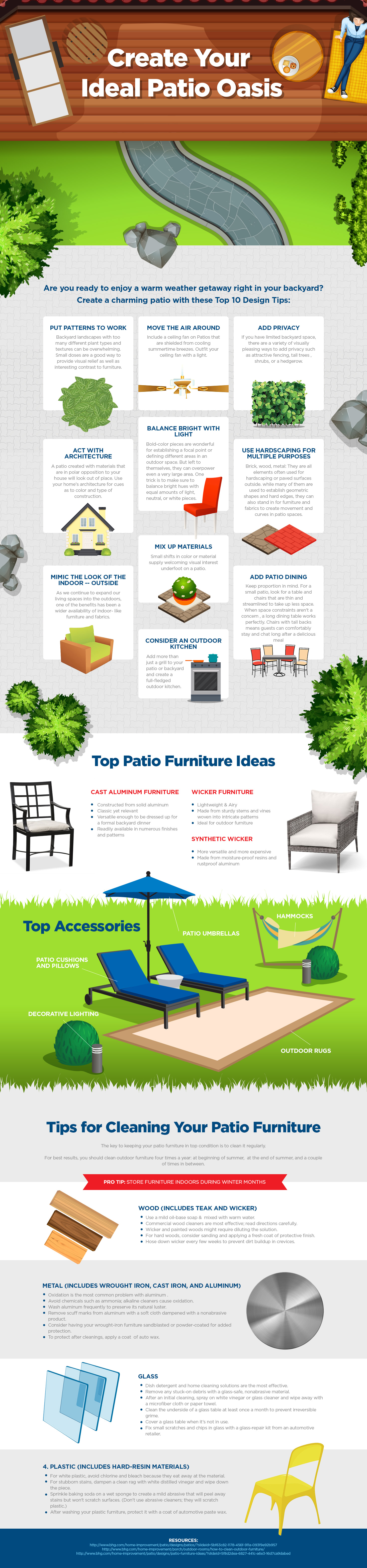 Create Your Ideal Patio Oasis Infographic
